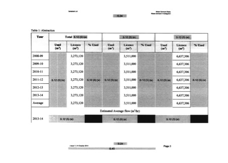 From 'Sellafield Ltd Water Use', showing water licenses (usage is redacted), internal document, October 2014.
